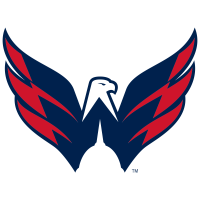 Логотип Washington Capitals - Вашингтон Кэпиталз